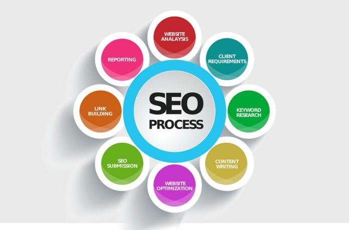 Anmeldelse af SEO-værktøjet SEO PowerSuite