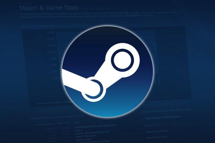 Anmeldelse af Steam – En verden af spil